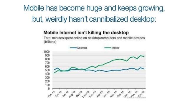 Mobile search is growing rapidly, while desktop search growth has flattened. Via AJ Kohn & Comscore