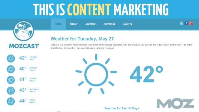 THISISCONTENTMARKETING