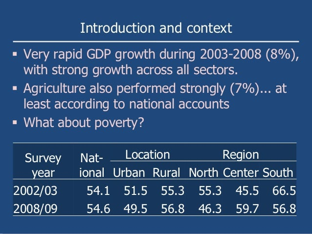 Introduction and context Very rapid GDP growth during 2003-2008 (8%),  with strong growth across all sectors. Agricultur...