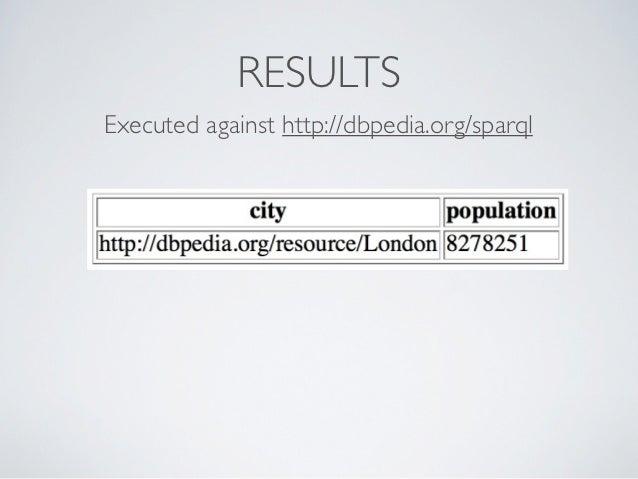 RESULTSExecuted against http://dbpedia.org/sparql