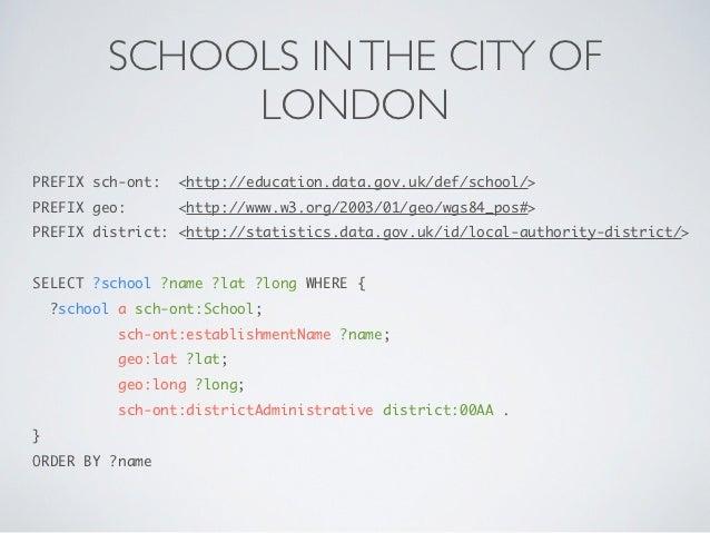 SCHOOLS IN THE CITY OF               LONDONPREFIX sch-ont:    <http://education.data.gov.uk/def/school/>PREFIX geo:       ...