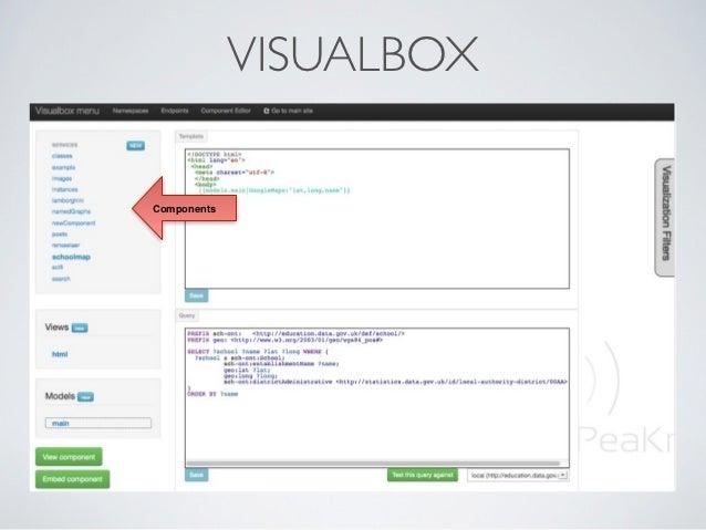 VISUALBOXComponents