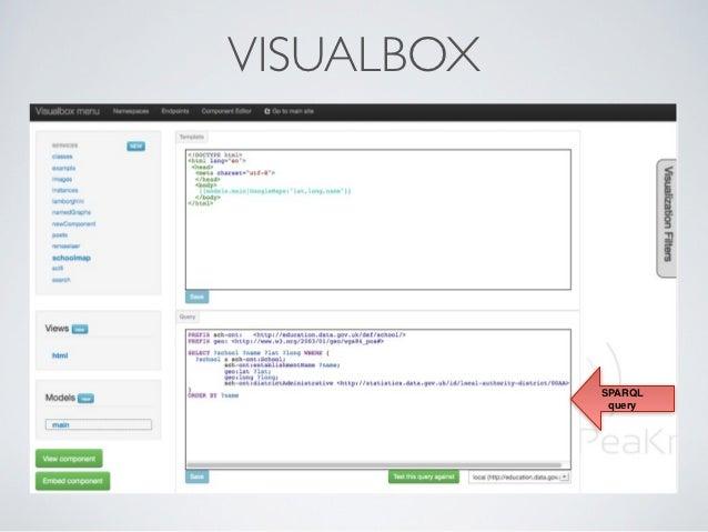 VISUALBOX            SPARQL             query
