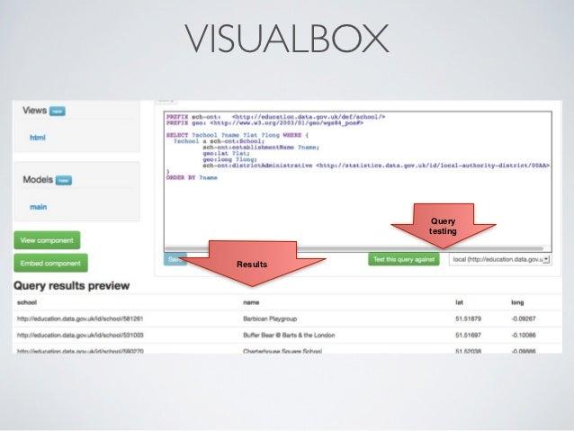 VISUALBOX             Query            testing  Results