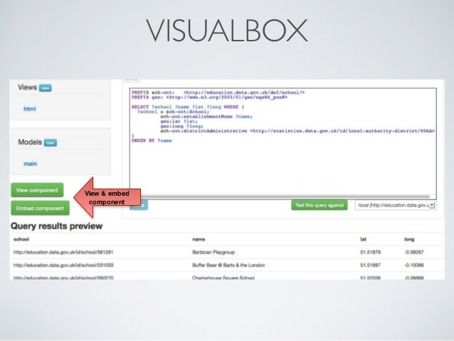 VISUALBOXView & embed component