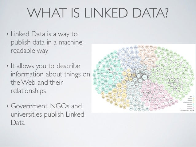 WHAT IS LINKED DATA?• Linked Data is a way to  publish data in a machine-  readable way• Itallows you to describe  informa...