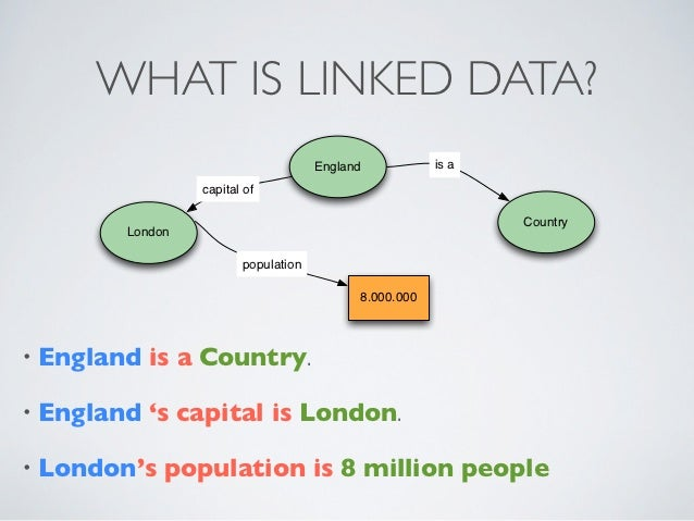 WHAT IS LINKED DATA?                                    England           is a                capital of                  ...