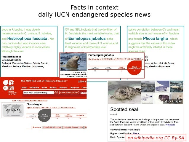Facts in context daily IUCN endangered species news en.wikipedia.org CC By-SA