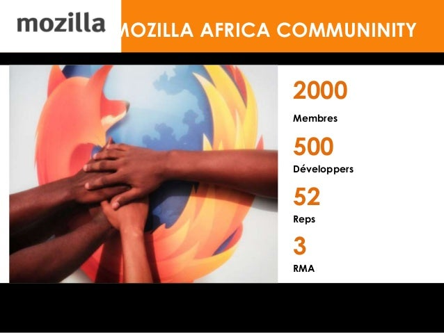 MOZILLA AFRICA COMMUNINITY 2000 Membres 500 Développers 52 Reps 3 RMA