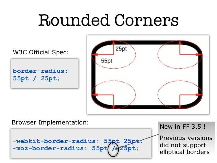 Rounded CornersW3C Official Spec:border-radius:55pt / 25pt;                          TextBrowser Implementation:          ...