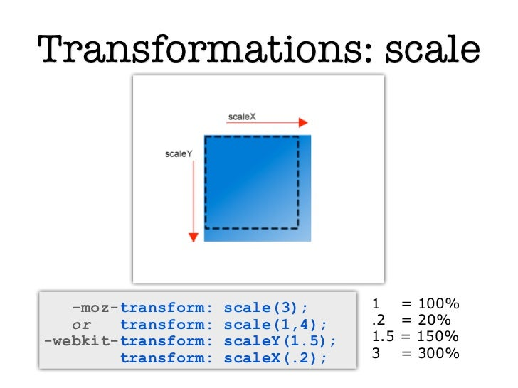 Transformations: scale   -moz-transform:   scale(3);      1     = 100%   or   transform:   scale(1,4);    .2    = 20%-webk...