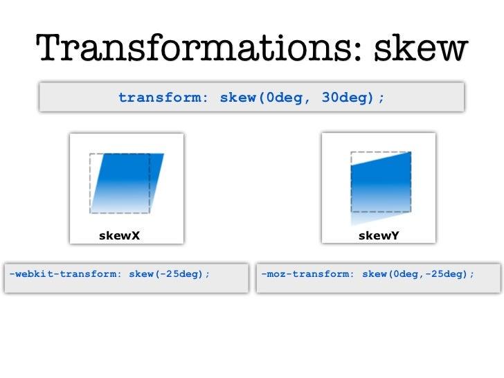 Transformations: skew                 transform: skew(0deg, 30deg);              skewX                               skewY...
