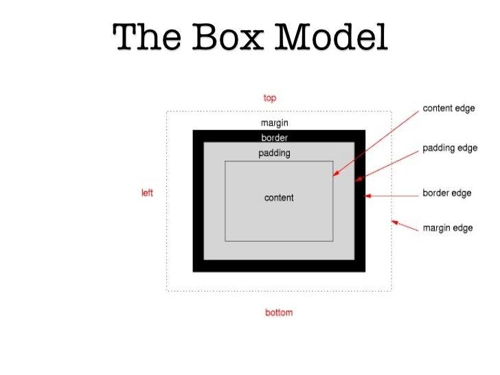 The Box ModelFour parts:  Content  Padding  Border  Margin              6
