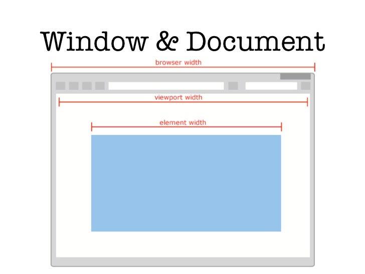 Window & Document