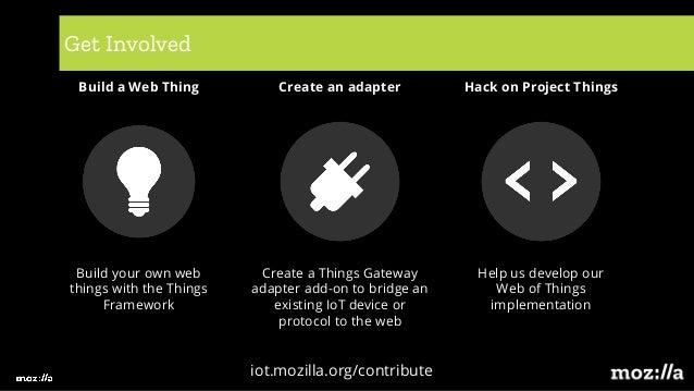 Top Five Mozilla Iot - Circus