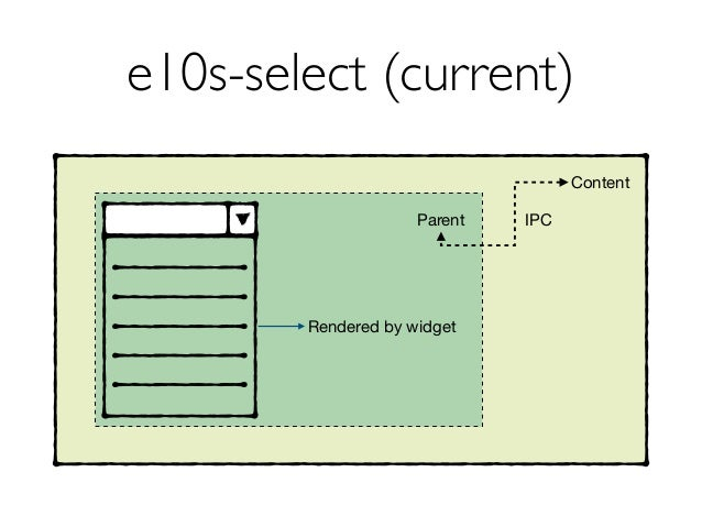 [Mozilla] content-select Slide 3