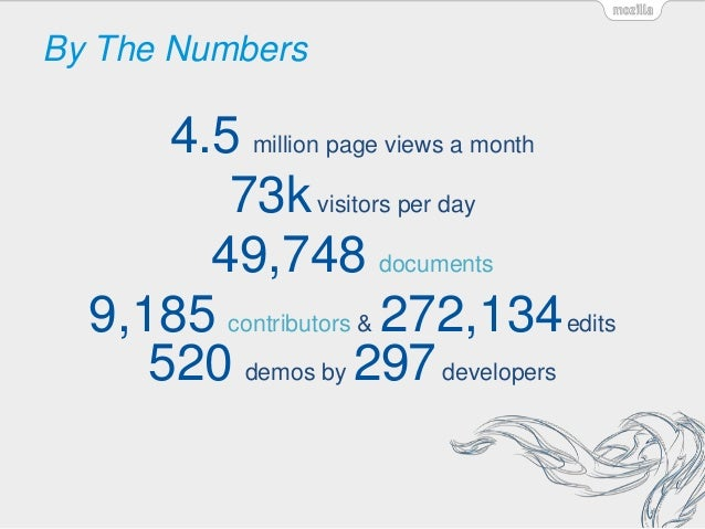 By The Numbers 4.5 million page views a month 73kvisitors per day 49,748 documents 9,185 contributors & 272,134edits 520 d...