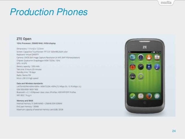 Production Phones 24