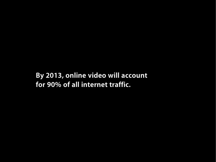 future of online  video