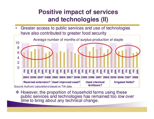 Positive impact of services                      and technologies (II)• Greater access to public services and use of techn...