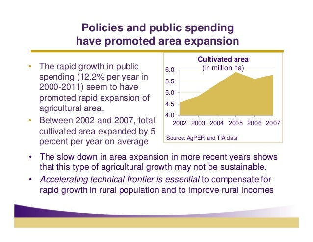 Policies and public spending            have promoted area expansion                                              Cultivat...