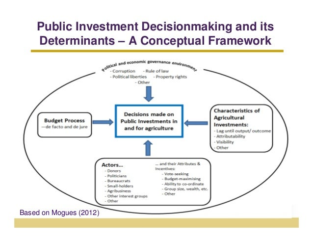Public Investment Decisionmaking and its    Determinants – A Conceptual FrameworkBased on Mogues (2012)