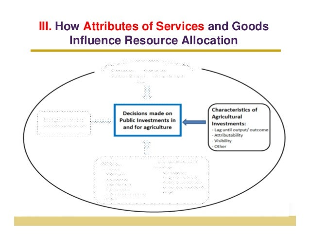 III. How Attributes of Services and Goods       Influence Resource Allocation