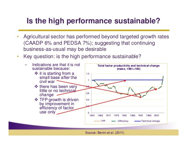 Is the high performance sustainable?• Agricultural sector has performed beyond targeted growth rates  (CAADP 6% and PEDSA ...