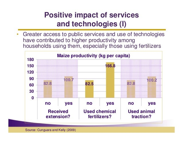 Positive impact of services                  and technologies (I)• Greater access to public services and use of technologi...