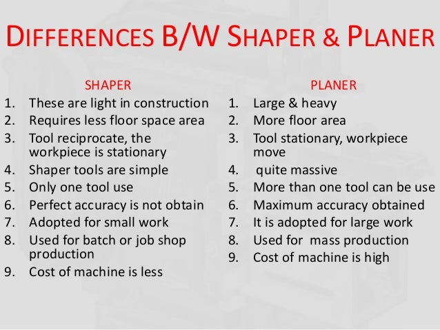 Shaper slotter planer machines |authorstream.
