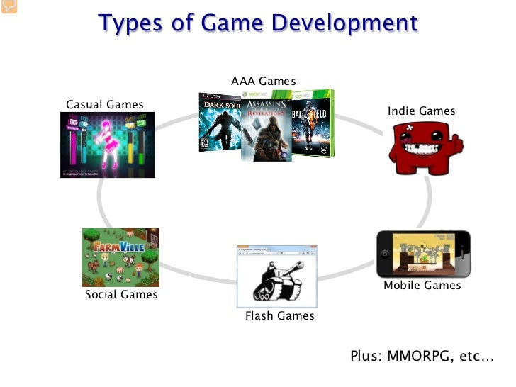 Mp24: Python in gaming industry