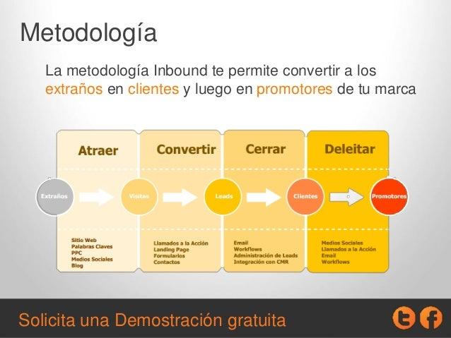 Metodología La metodología Inbound te permite convertir a los extraños en clientes y luego en promotores de tu marca Solic...