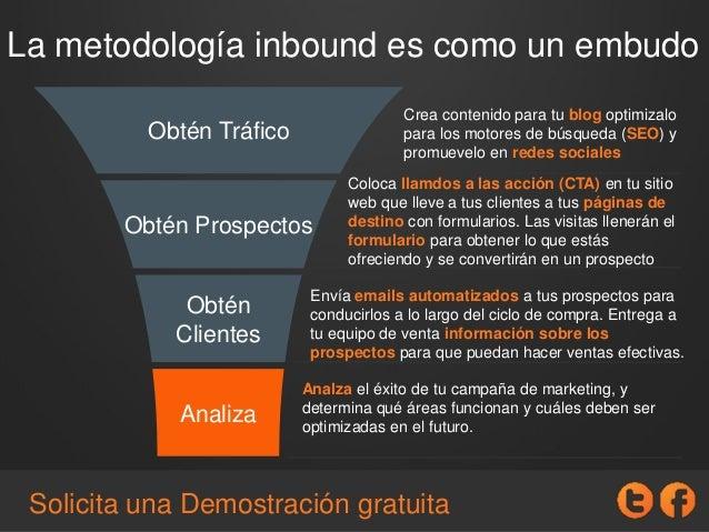 La metodología inbound es como un embudo Crea contenido para tu blog optimizalo para los motores de búsqueda (SEO) y promu...