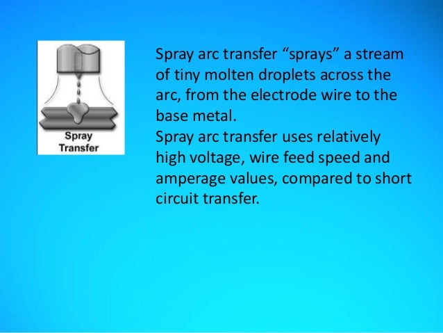 metal transfer in arc welding pdf