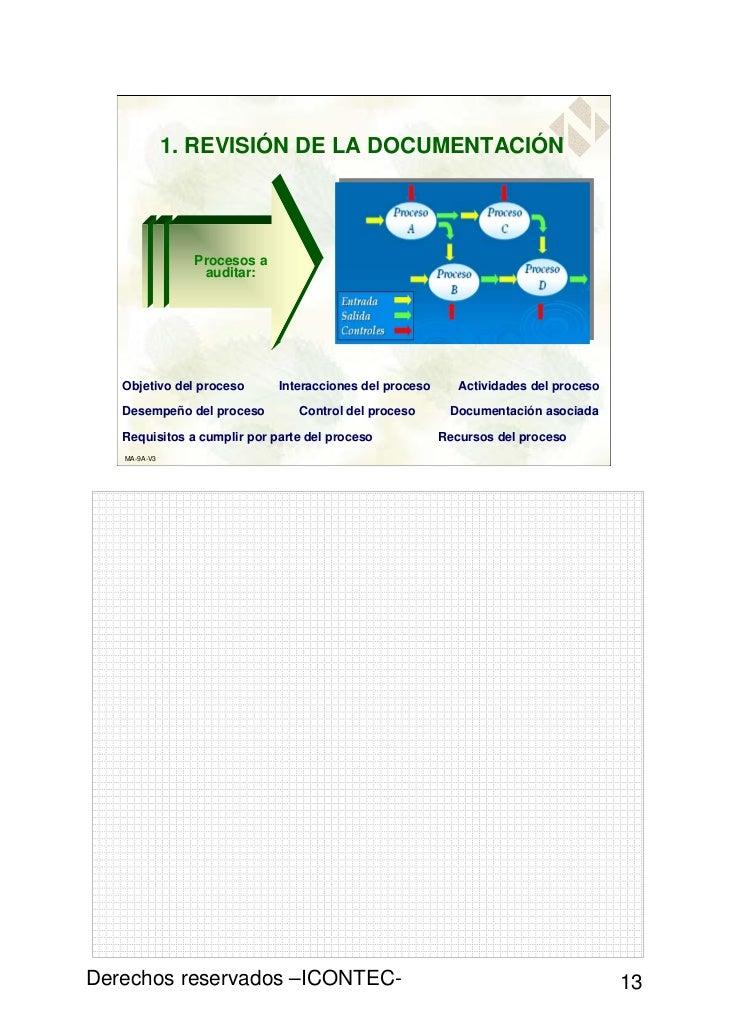 1. REVISIÓN DE LA DOCUMENTACIÓN                Procesos a                 auditar:                 Procesos               ...