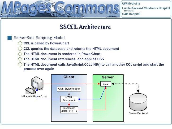 SSCCL Architecture <ul><li>Server-Side Scripting Model </li></ul><ul><ul><li>CCL is called by PowerChart </li></ul></ul><u...