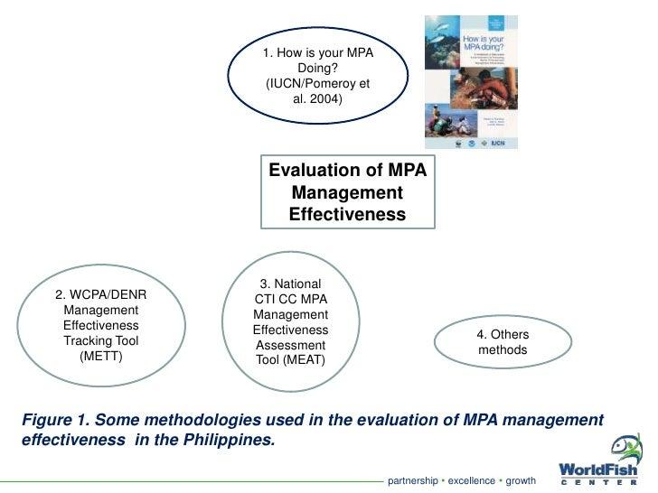 Effectiveness of scientific management