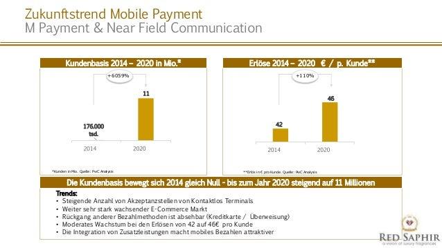 M Payment   zusammenfassung Slide 2