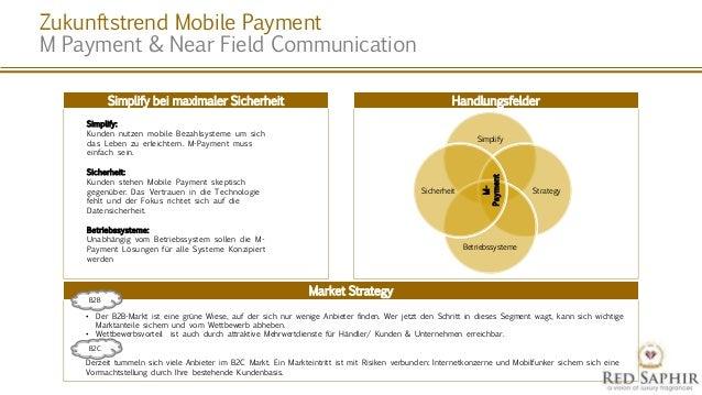 M Payment   zusammenfassung Slide 3
