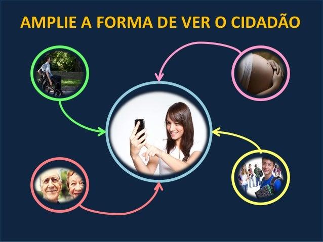 Acesso Rápido e Fácil Multicanais Serviços Integrados Valor na perspectiva do Cidadão Participação popular