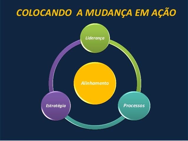MP - Transformando Organizações Públicas:O impacto da governança na melhoria do atendimento ao cidadão com Deborah Aroxa