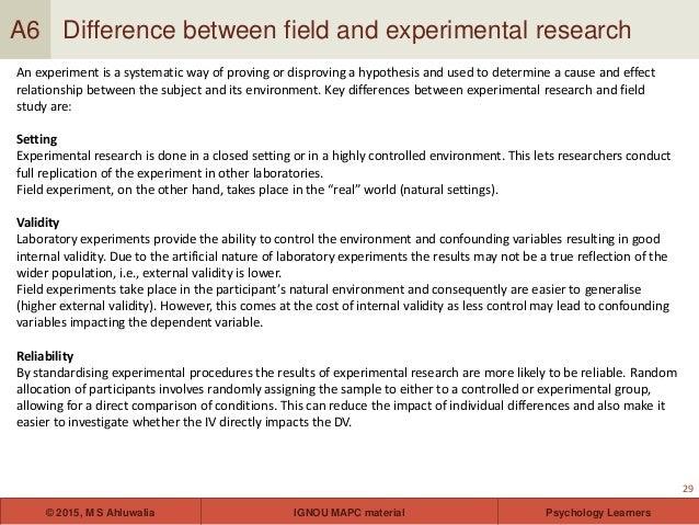 Psychology journal summary