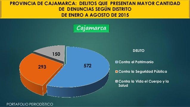 PROVINCIA DE CAJAMARCA: DELITOS QUE PRESENTAN MAYOR CANTIDAD DE DENUNCIAS SEGÚN DISTRITO DE ENERO A AGOSTO DE 2015 Cajamar...
