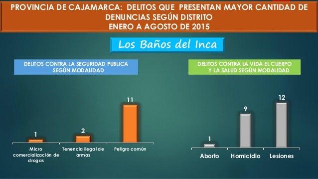 1 2 11 Micro comercialización de drogas Tenencia ilegal de armas Peligro común 1 9 12 Aborto Homicidio Lesiones PROVINCIA ...