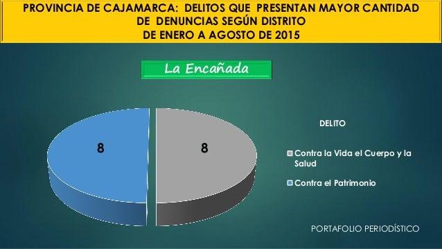 La Encañada 88 DELITO Contra la Vida el Cuerpo y la Salud Contra el Patrimonio PROVINCIA DE CAJAMARCA: DELITOS QUE PRESENT...