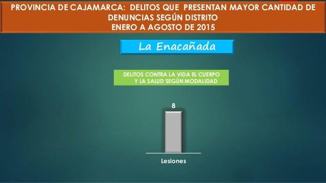8 Lesiones PROVINCIA DE CAJAMARCA: DELITOS QUE PRESENTAN MAYOR CANTIDAD DE DENUNCIAS SEGÚN DISTRITO ENERO A AGOSTO DE 2015...