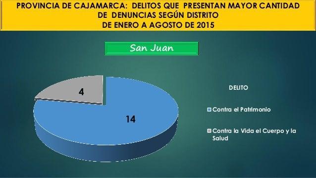 San Juan 14 4 DELITO Contra el Patrimonio Contra la Vida el Cuerpo y la Salud PROVINCIA DE CAJAMARCA: DELITOS QUE PRESENTA...