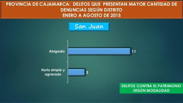 San Juan DELITOS CONTRA EL PATRIMONIO SEGÚN MODALIDAD 3 11 Hurto simple y agravado Abigeato PROVINCIA DE CAJAMARCA: DELITO...