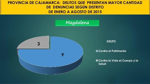 Magdalena 9 3 DELITO Contra el Patrimonio Contra la Vida el Cuerpo y la Salud PROVINCIA DE CAJAMARCA: DELITOS QUE PRESENTA...