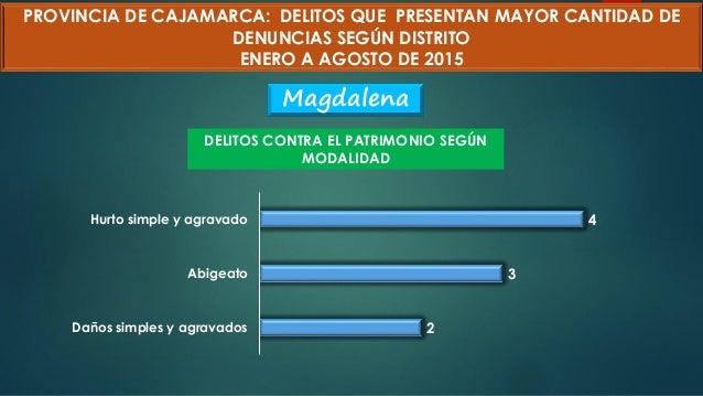 Magdalena DELITOS CONTRA EL PATRIMONIO SEGÚN MODALIDAD 2 3 4 Daños simples y agravados Abigeato Hurto simple y agravado PR...